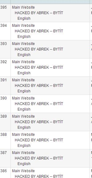 AbrekHack - BYTIT
